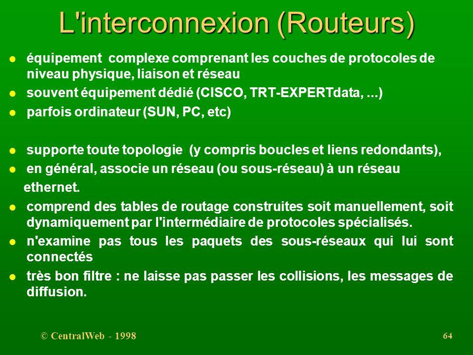 © CentralWeb - 1998 63 L'interconnexion (Ponts) l il existe des ponts multi-protocoles : Exemple 802.3 + 802.4 + 802.5. l comprend généralement un age