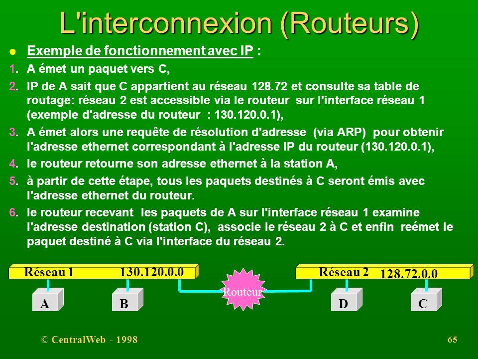 © CentralWeb - 1998 64 L'interconnexion (Routeurs) l équipement complexe comprenant les couches de protocoles de niveau physique, liaison et réseau l