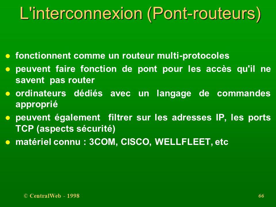 © CentralWeb - 1998 65 L'interconnexion (Routeurs) l Exemple de fonctionnement avec IP : 1.A émet un paquet vers C, 2.IP de A sait que C appartient au
