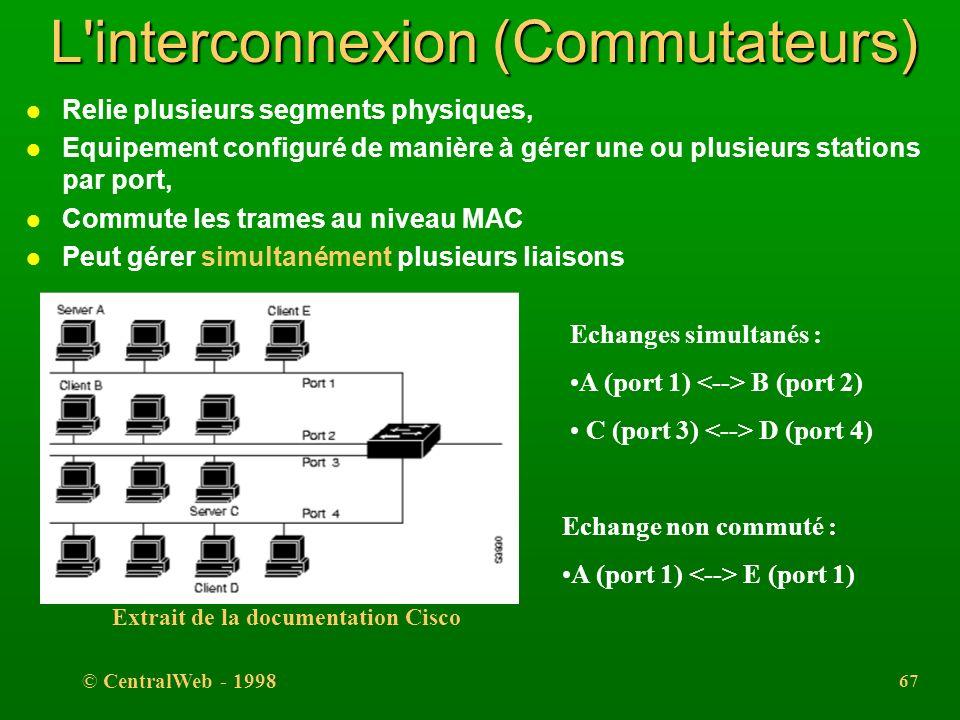 © CentralWeb - 1998 66 L'interconnexion (Pont-routeurs) l fonctionnent comme un routeur multi-protocoles l peuvent faire fonction de pont pour les acc