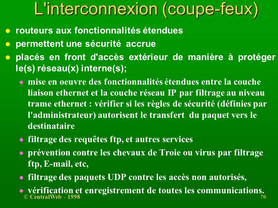 © CentralWeb - 1998 69 L'interconnexion (Commutateurs) l Permettent la mise en œuvre de réseaux virtuels (VLANs) l Existent en version 10Mbs et 100Mbs