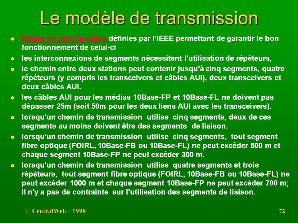 © CentralWeb - 1998 71 L'interconnexion (coupe-feux) l Autres caractéristiques des coupe-feux : l programmable par l'administrateur réseau, l interfac
