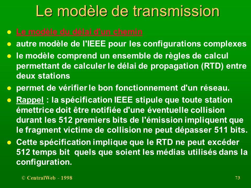 © CentralWeb - 1998 72 Le modèle de transmission l Règles de configuration définies par lIEEE permettant de garantir le bon fonctionnement de celui-ci