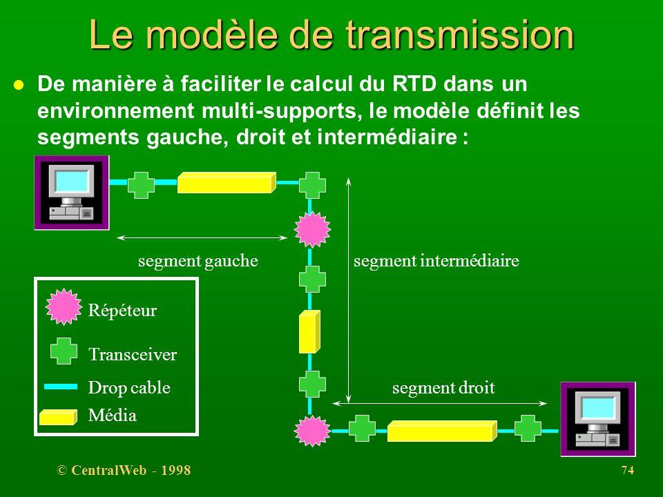 © CentralWeb - 1998 73 Le modèle de transmission l Le modèle du délai d'un chemin l autre modèle de l'IEEE pour les configurations complexes l le modè