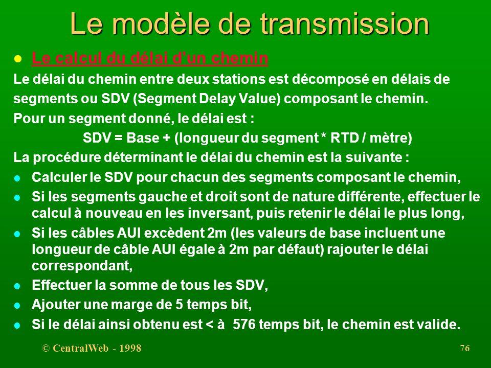 © CentralWeb - 1998 75 Le modèle de transmission l En fonction du type de média composant le chemin entre deux stations, l'IEEE fournit les délais ind