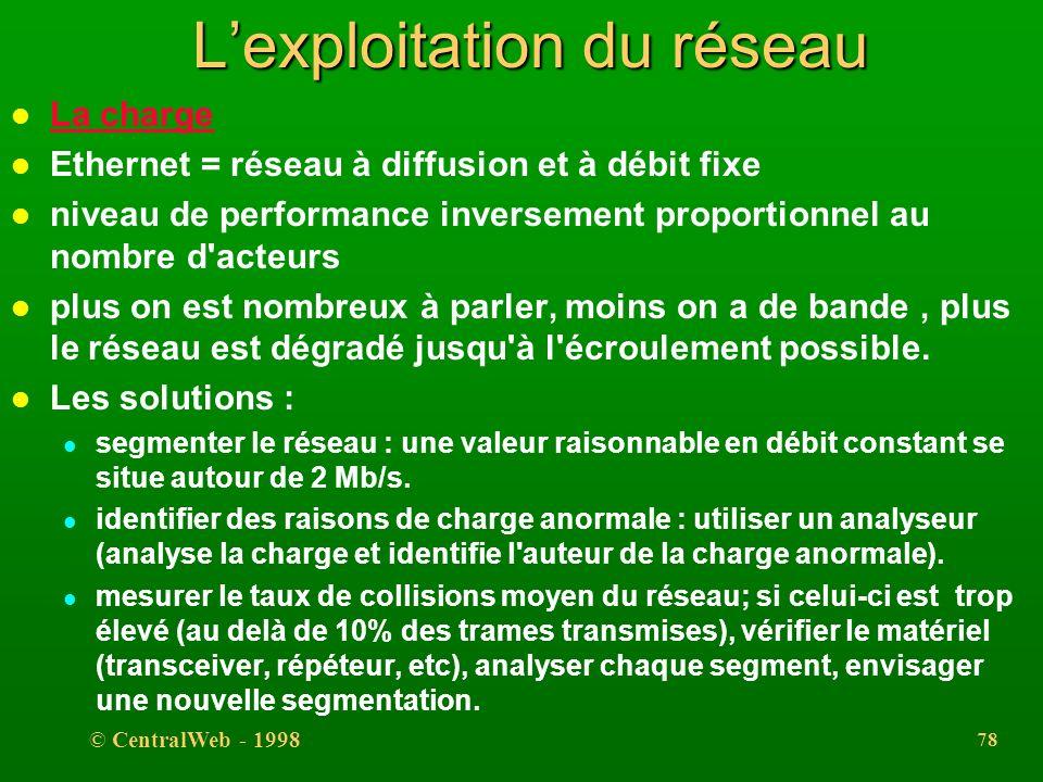 © CentralWeb - 1998 77 Lexploitation du réseau Le problème principal d'un réseau Ethernet est d'identifier la cause des dysfonctionnements : cablâge e