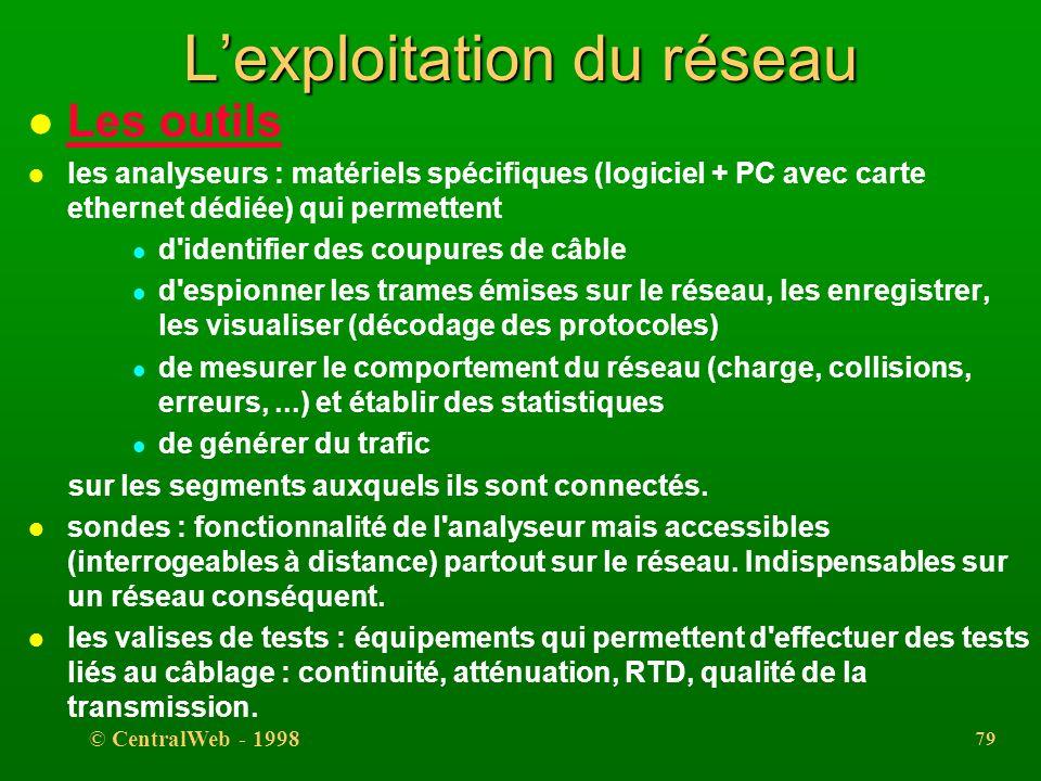 © CentralWeb - 1998 78 Lexploitation du réseau l La charge l Ethernet = réseau à diffusion et à débit fixe l niveau de performance inversement proport