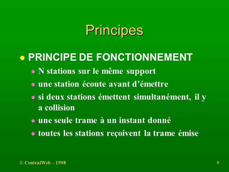 © CentralWeb - 1998 8 Introduction : buts Buts réseau multipoint l sans priorité l avec collisions l débit : 10 Mb/s l faible coût Non-buts l contrôle