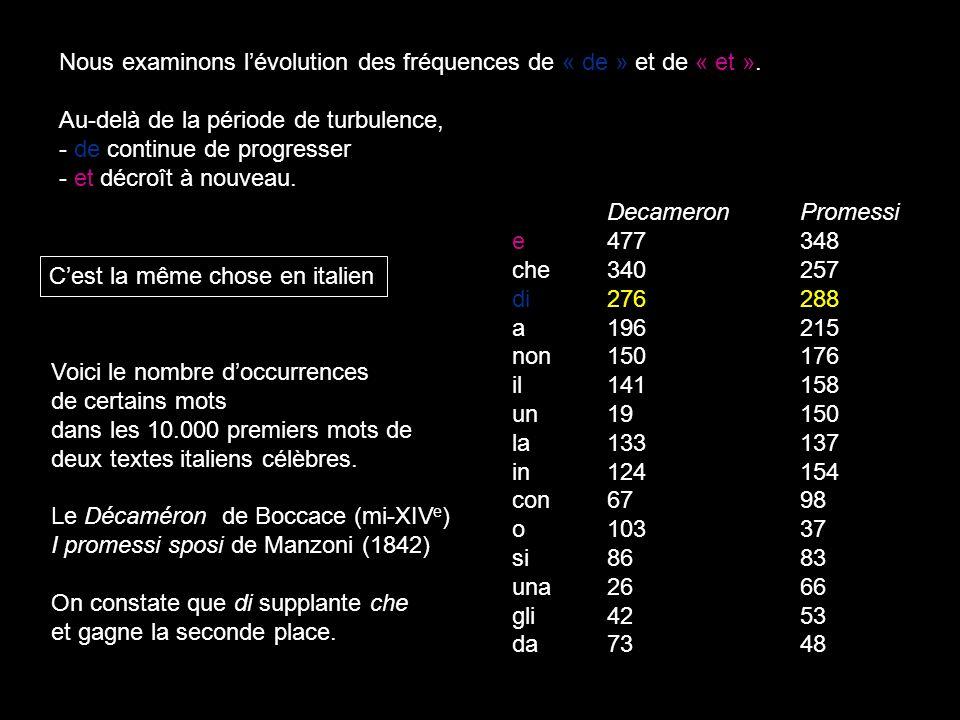 Nous examinons lévolution des fréquences de « de » et de « et ». Au-delà de la période de turbulence, - de continue de progresser - et décroît à nouve