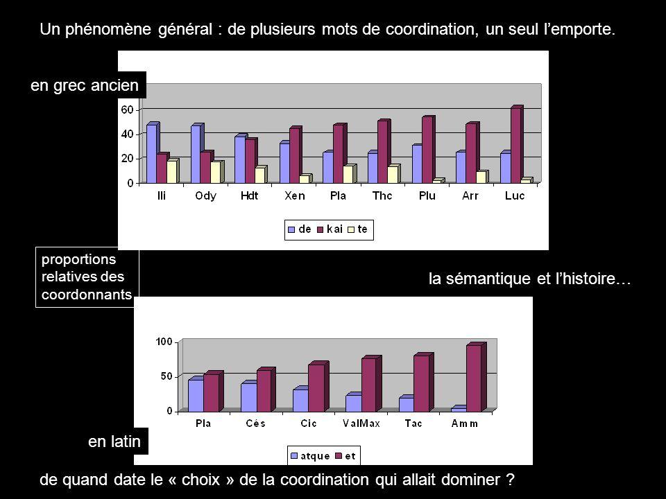 Un phénomène général : de plusieurs mots de coordination, un seul lemporte. proportions relatives des coordonnants la sémantique et lhistoire… de quan