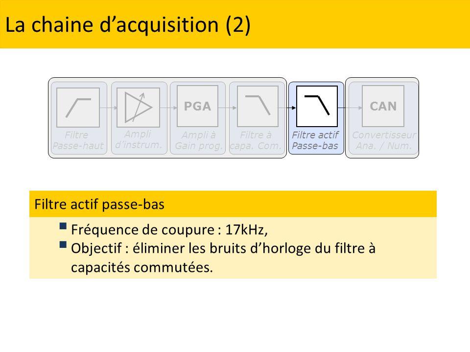 La chaine dacquisition (2) Filtre Passe-haut PGA Ampli à Gain prog. Filtre actif Passe-bas CAN Convertisseur Ana. / Num. Ampli dinstrum. Filtre à capa