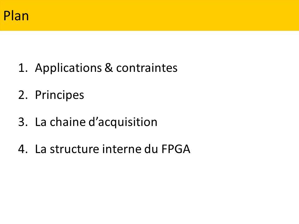 Bande passante : 300Hz – 3kHz Paramétrable: Amplification, Filtre passe-bas, Convertisseur A/N.