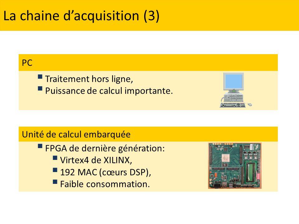 FPGA de dernière génération: Virtex4 de XILINX, 192 MAC (cœurs DSP), Faible consommation. Unité de calcul embarquée PC Traitement hors ligne, Puissanc