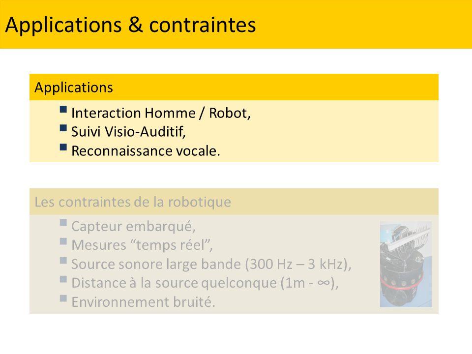 Les contraintes de la robotique Capteur embarqué, Mesures temps réel, Source sonore large bande (300 Hz – 3 kHz), Distance à la source quelconque (1m