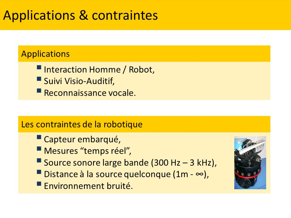 1.Applications & contraintes 2.Principes 3.La chaine dacquisition 4.La structure interne du FPGA Plan