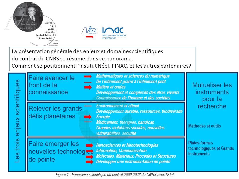 CONTRAT DOBJECTIFS DU CNRS AVEC LETAT 2009-2013 CONTRAT DOBJECTIFS DU CNRS AVEC LETAT 2009-2013