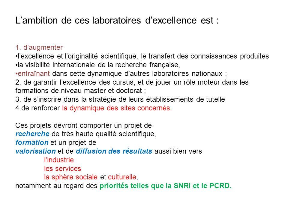 sélectionner des Laboratoires dexcellence, (A+) doter les laboratoires ayant une visibilité internationale de moyens significatifs attirer des cherche