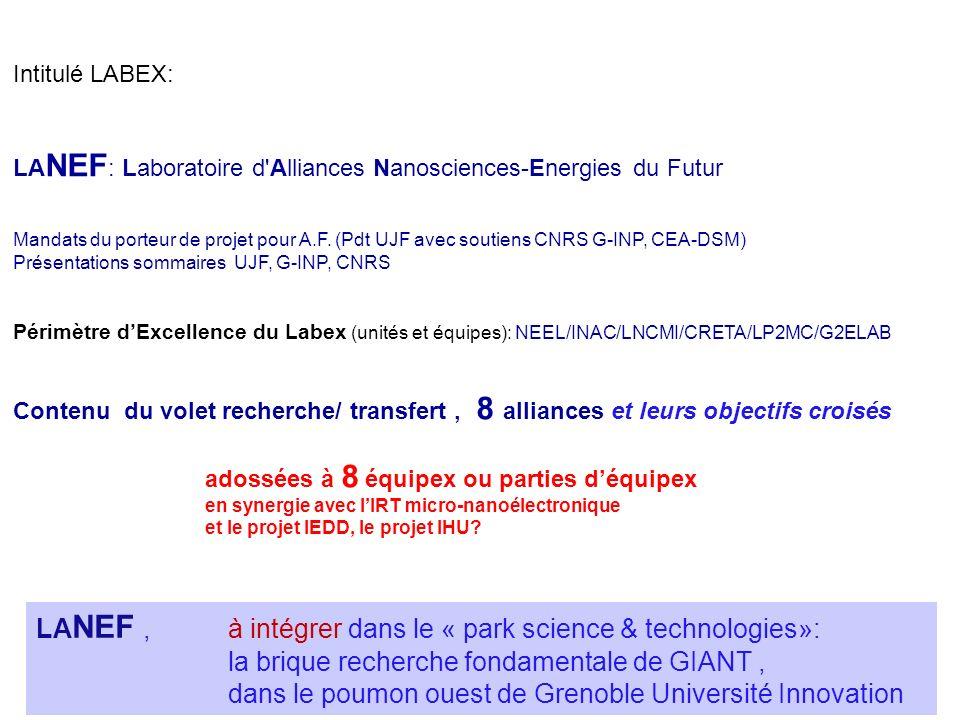 LA NEF ancré dans lUniversité de Grenoble & GIANT
