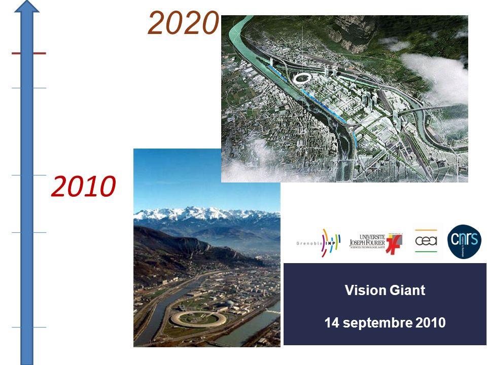 Lyon Genève Nice Campus universitaire de St M. dHères/CHU Polygone scientifique Le territoire innovant Grenoble-Isère Les deux sites de recherche et d
