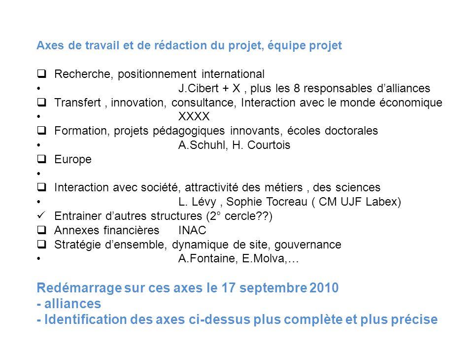 Intitulé LABEX: LA NEF : Laboratoire d'Alliances Nanosciences-Energies du Futur Mandats du porteur de projet pour A.F. (Pdt UJF avec soutiens CNRS G-I