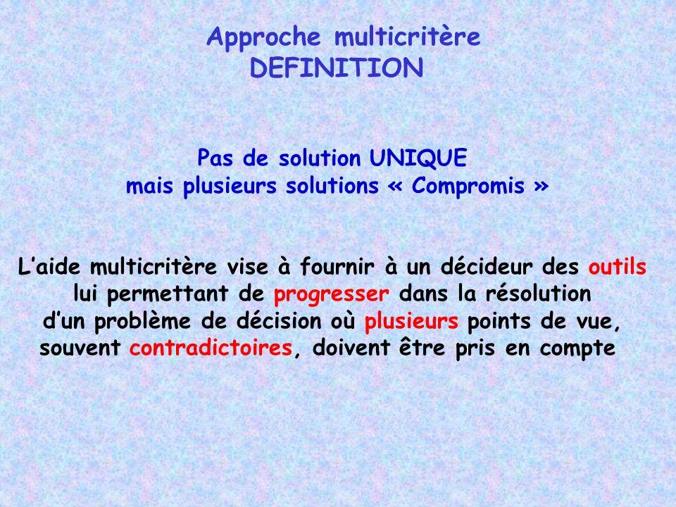 Approche multicritère DEFINITION Pas de solution UNIQUE mais plusieurs solutions « Compromis » Laide multicritère vise à fournir à un décideur des outils lui permettant de progresser dans la résolution dun problème de décision où plusieurs points de vue, souvent contradictoires, doivent être pris en compte