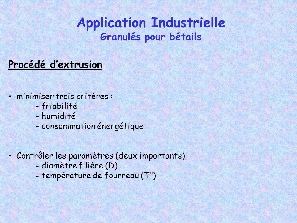 Application Industrielle Granulés pour bétails Procédé dextrusion minimiser trois critères : - friabilité - humidité - consommation énergétique Contrôler les paramètres (deux importants) - diamètre filière (D) - température de fourreau (T°)