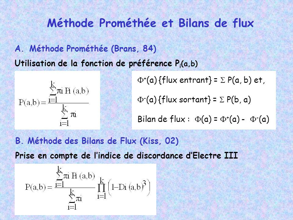 Méthode Prométhée et Bilans de flux A.Méthode Prométhée (Brans, 84) Utilisation de la fonction de préférence P i (a,b) + (a) {flux entrant} = P(a, b) et, - (a) {flux sortant} = P(b, a) Bilan de flux : (a) = + (a) - - (a) B.