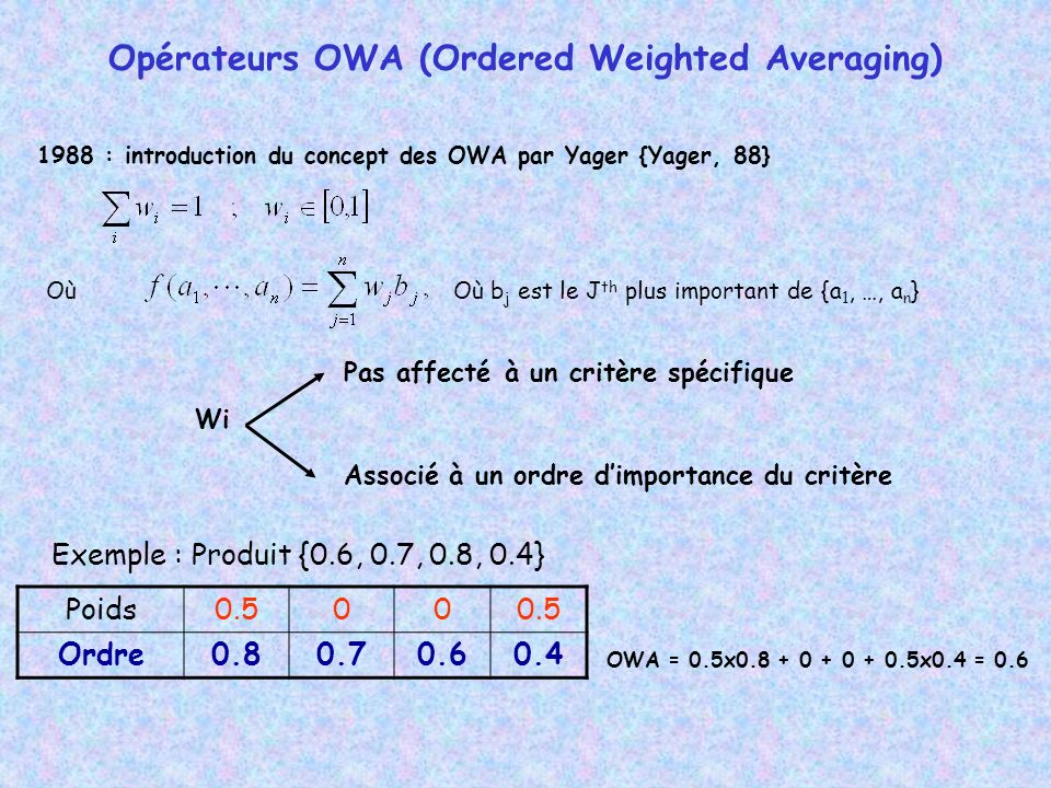 Opérateurs OWA (Ordered Weighted Averaging) Exemple : Produit {0.6, 0.7, 0.8, 0.4} Poids0.500 Ordre0.80.70.60.4 1988 : introduction du concept des OWA