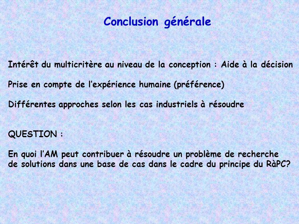Conclusion générale Intérêt du multicritère au niveau de la conception : Aide à la décision Prise en compte de lexpérience humaine (préférence) Différ