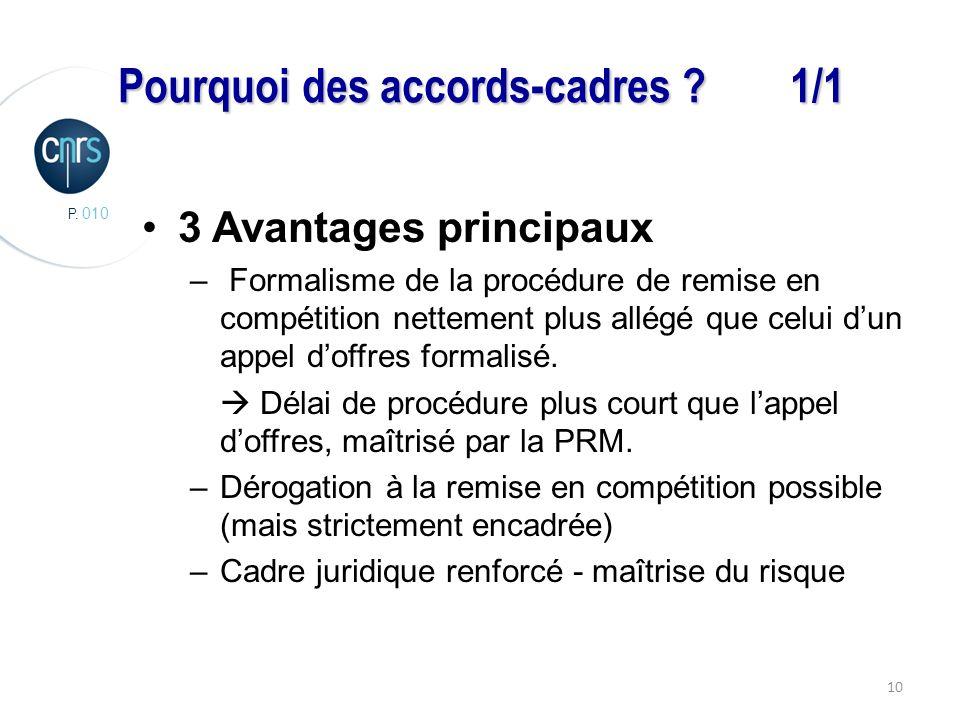 P. 010 10 Pourquoi des accords-cadres ?1/1 3 Avantages principaux – Formalisme de la procédure de remise en compétition nettement plus allégé que celu