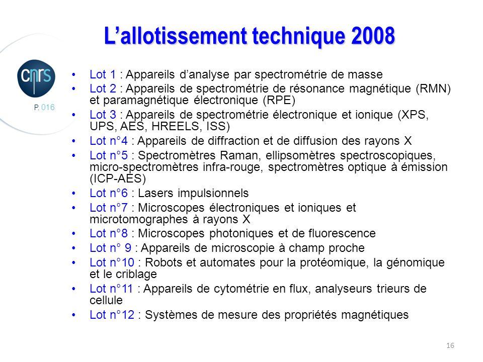 P. 016 16 Lallotissement technique 2008 Lot 1 : Appareils danalyse par spectrométrie de masse Lot 2 : Appareils de spectrométrie de résonance magnétiq