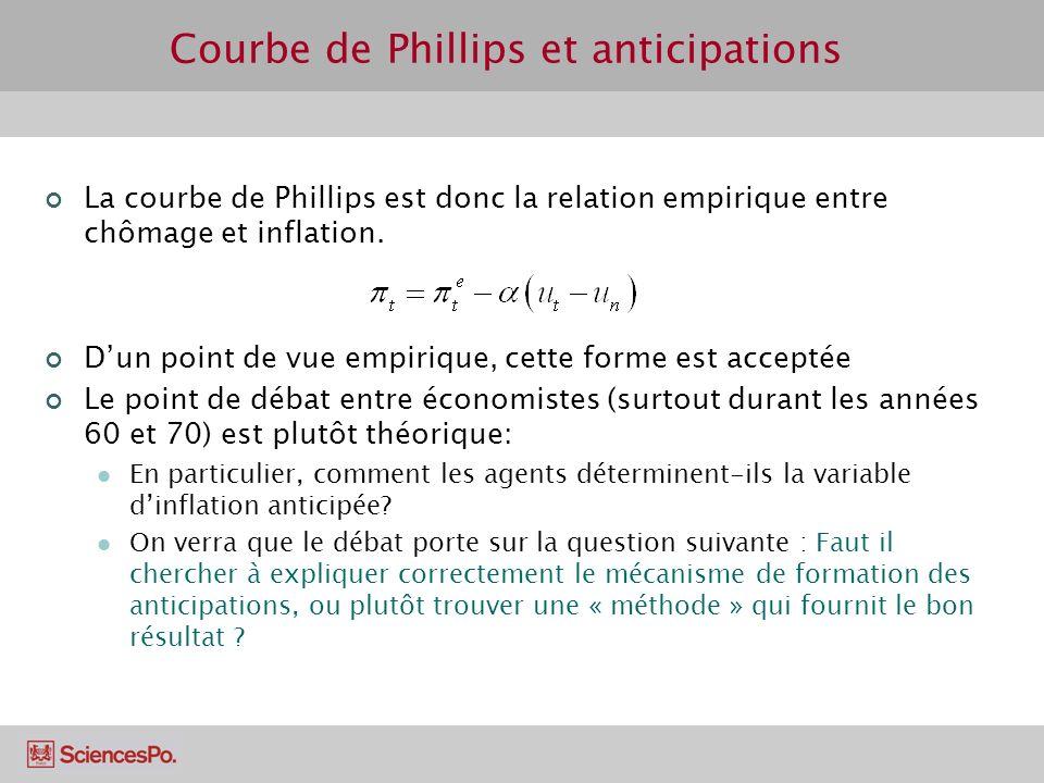 La courbe de Phillips est donc la relation empirique entre chômage et inflation. Dun point de vue empirique, cette forme est acceptée Le point de déba