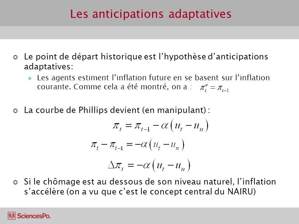 Le point de départ historique est lhypothèse danticipations adaptatives: Les agents estiment linflation future en se basent sur linflation courante. C
