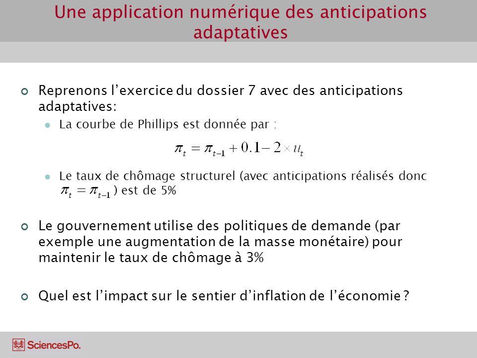 Reprenons lexercice du dossier 7 avec des anticipations adaptatives: La courbe de Phillips est donnée par : Le taux de chômage structurel (avec antici