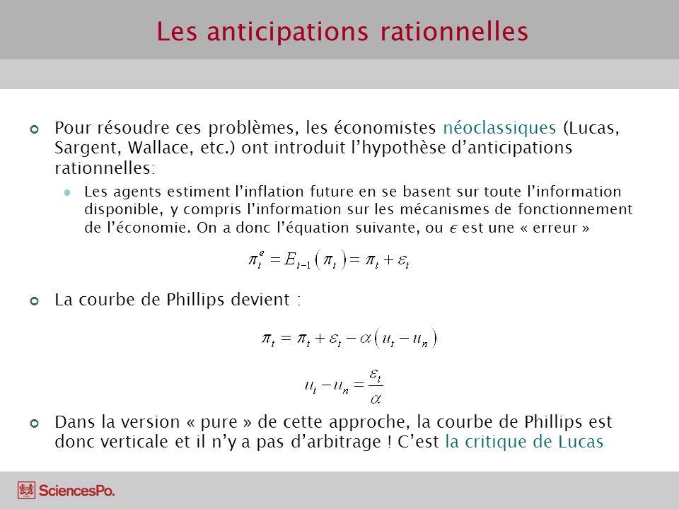 Pour résoudre ces problèmes, les économistes néoclassiques (Lucas, Sargent, Wallace, etc.) ont introduit lhypothèse danticipations rationnelles: Les a