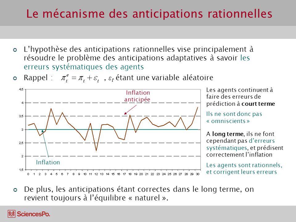 Lhypothèse des anticipations rationnelles vise principalement à résoudre le problème des anticipations adaptatives à savoir les erreurs systématiques