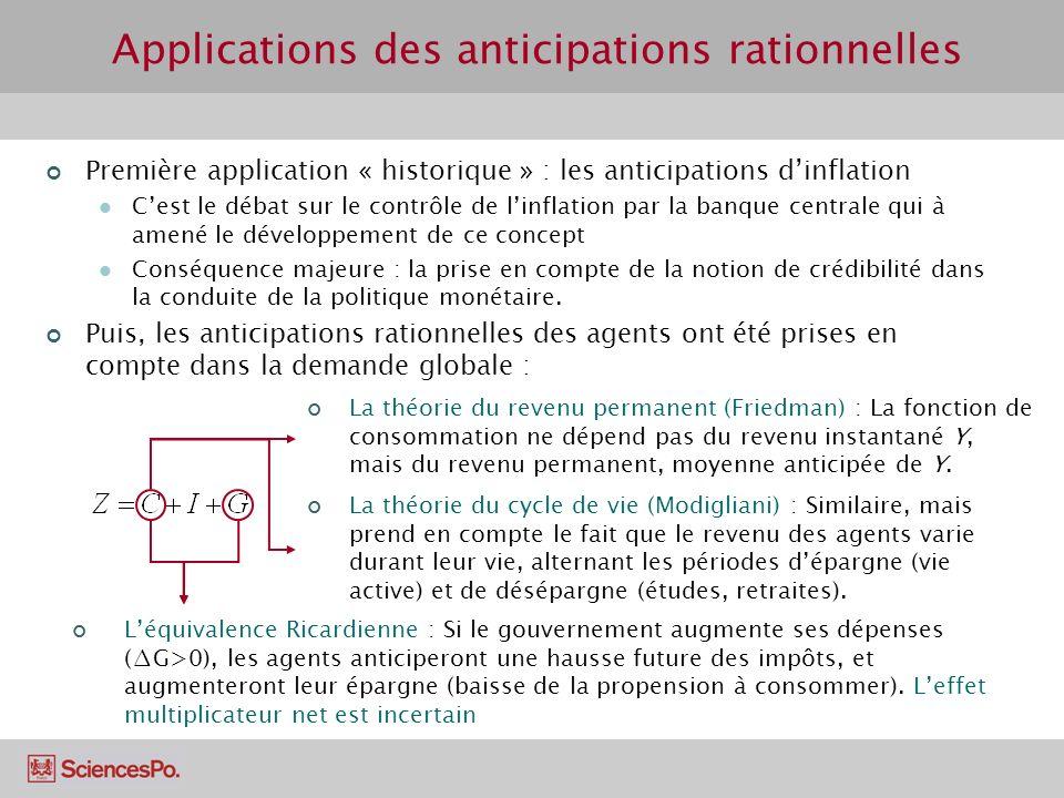 Première application « historique » : les anticipations dinflation Cest le débat sur le contrôle de linflation par la banque centrale qui à amené le d