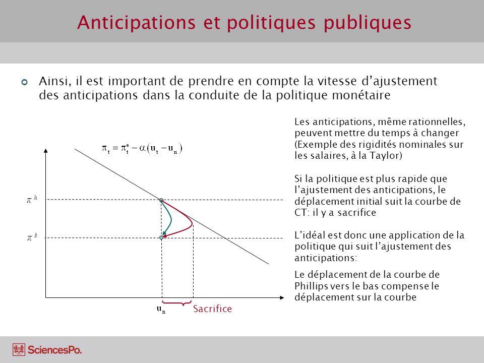 Ainsi, il est important de prendre en compte la vitesse dajustement des anticipations dans la conduite de la politique monétaire Anticipations et poli