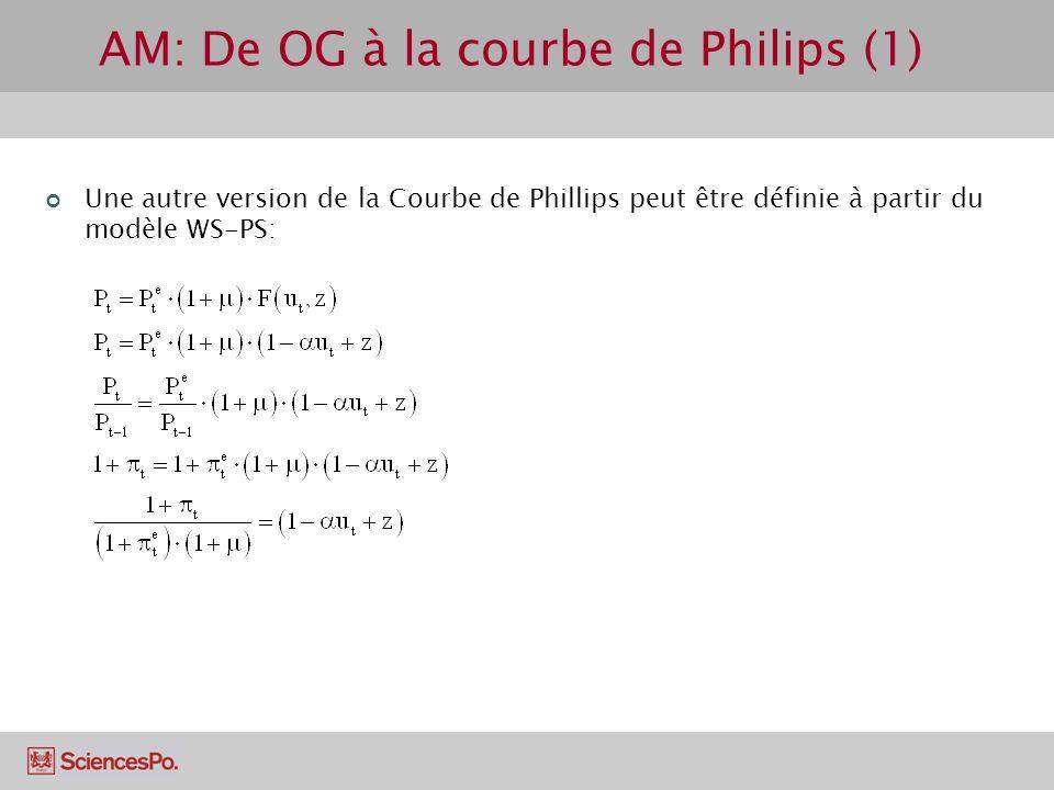 AM: De OG à la courbe de Philips (1) Une autre version de la Courbe de Phillips peut être définie à partir du modèle WS-PS: