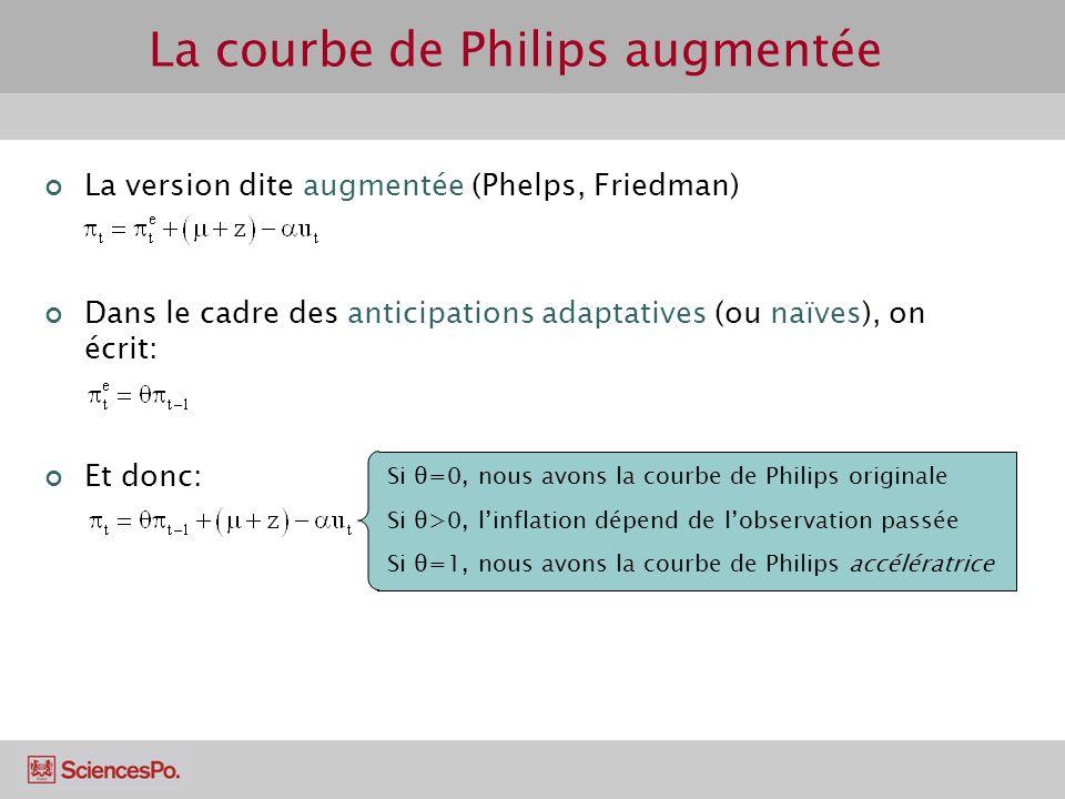 La courbe de Philips augmentée La version dite augmentée (Phelps, Friedman) Dans le cadre des anticipations adaptatives (ou naïves), on écrit: Et donc