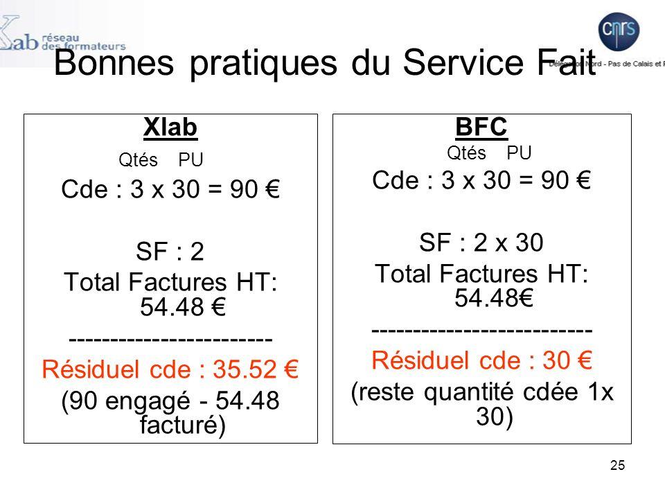 25 Bonnes pratiques du Service Fait Xlab Qtés PU Cde : 3 x 30 = 90 SF : 2 Total Factures HT: 54.48 ------------------------ Résiduel cde : 35.52 (90 engagé - 54.48 facturé) BFC Qtés PU Cde : 3 x 30 = 90 SF : 2 x 30 Total Factures HT: 54.48 -------------------------- Résiduel cde : 30 (reste quantité cdée 1x 30)