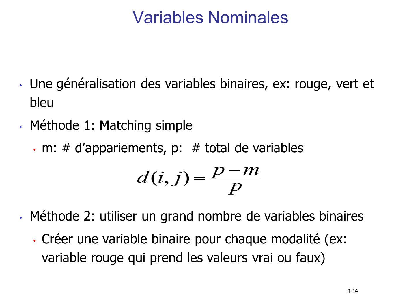 104 Variables Nominales Une généralisation des variables binaires, ex: rouge, vert et bleu Méthode 1: Matching simple m: # dappariements, p: # total de variables Méthode 2: utiliser un grand nombre de variables binaires Créer une variable binaire pour chaque modalité (ex: variable rouge qui prend les valeurs vrai ou faux)