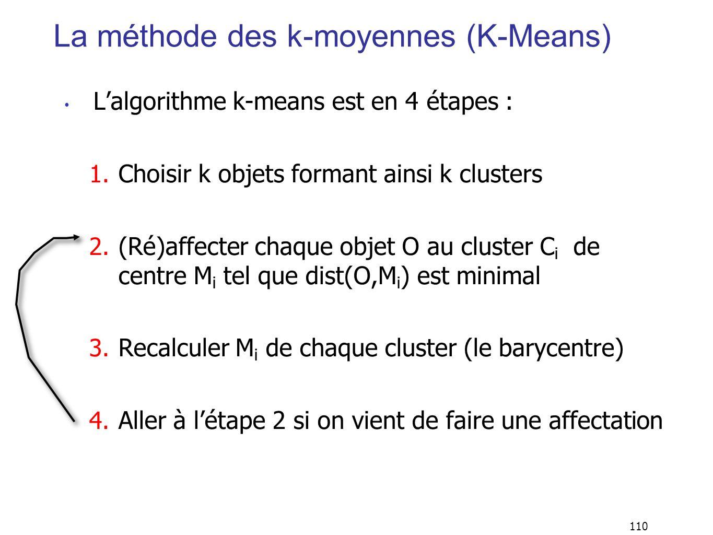 110 La méthode des k-moyennes (K-Means) Lalgorithme k-means est en 4 étapes : 1.