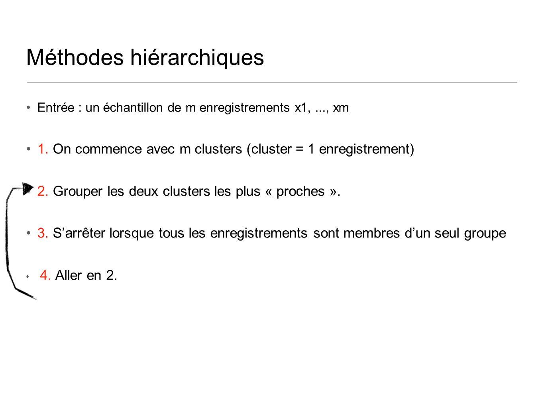 Méthodes hiérarchiques Entrée : un échantillon de m enregistrements x1,..., xm 1. On commence avec m clusters (cluster = 1 enregistrement) 2. Grouper
