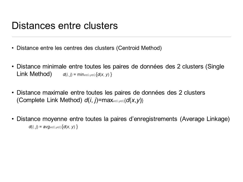 Distances entre clusters Distance entre les centres des clusters (Centroid Method) Distance minimale entre toutes les paires de données des 2 clusters (Single Link Method) d(i, j) = min x C i,y C j { d(x, y) } Distance maximale entre toutes les paires de données des 2 clusters (Complete Link Method) d(i, j)=max x C i,y C j { d(x,y) } Distance moyenne entre toutes la paires denregistrements (Average Linkage) d(i, j) = avg x C i,y C j { d(x, y) }
