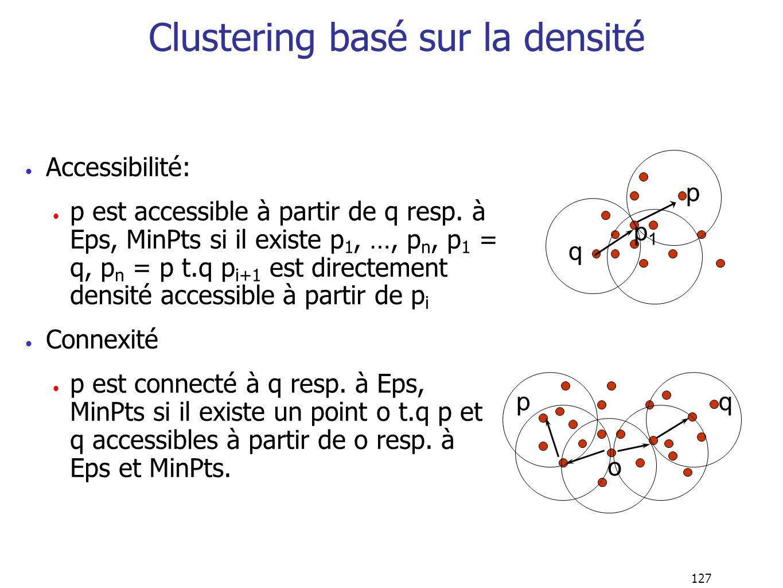 127 Clustering basé sur la densité Accessibilité: p est accessible à partir de q resp. à Eps, MinPts si il existe p 1, …, p n, p 1 = q, p n = p t.q p