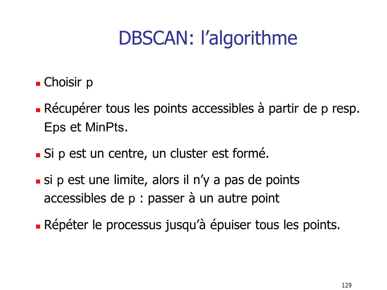 129 DBSCAN: lalgorithme Choisir p Récupérer tous les points accessibles à partir de p resp. Eps et MinPts. Si p est un centre, un cluster est formé. s