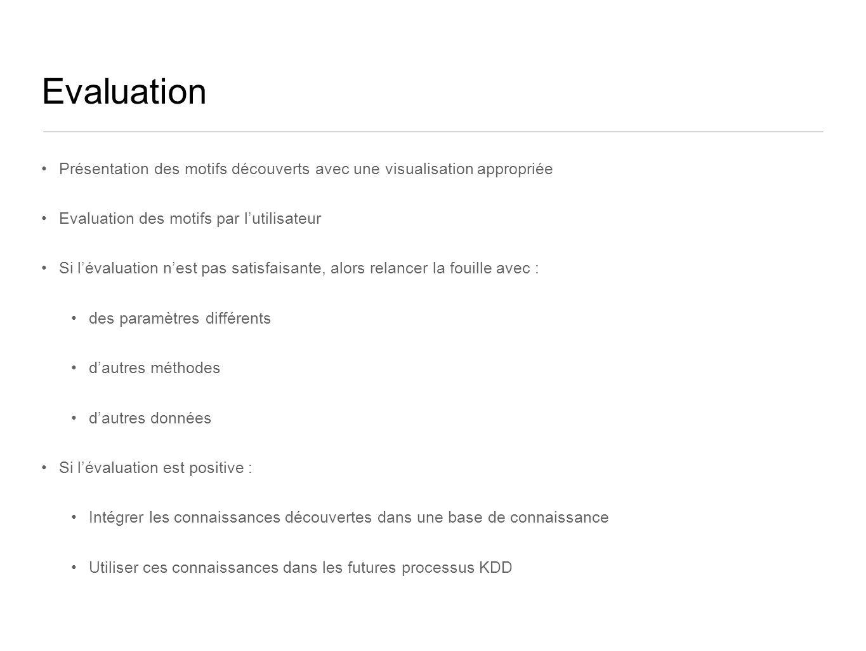 Evaluation Présentation des motifs découverts avec une visualisation appropriée Evaluation des motifs par lutilisateur Si lévaluation nest pas satisfa