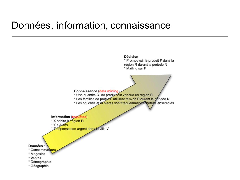 Données, information, connaissance