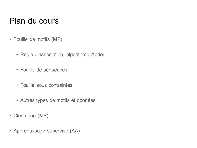 Plan du cours Fouille de motifs (MP) Règle dassociation, algorithme Apriori Fouille de séquences Fouille sous contraintes Autres types de motifs et données Clustering (MP) Apprentissage supervisé (AA)